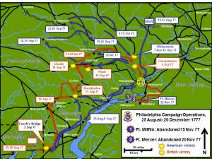 Philadelphia Campaign Operations, August- December 1777. Image courtesy of the author.